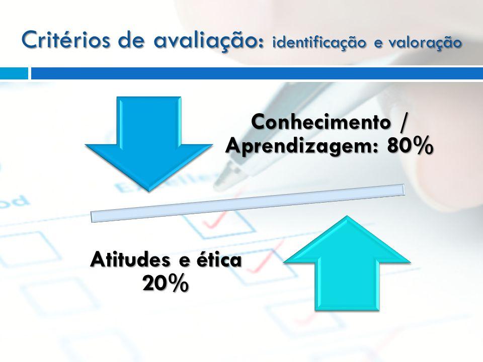 Critérios de avaliação: identificação e valoração Conhecimento / Aprendizagem: 80% Atitudes e ética 20%