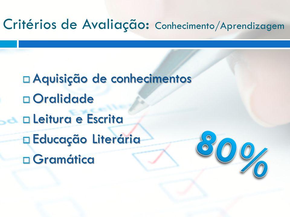 Critérios de Avaliação : Conhecimento/Aprendizagem Aquisição de conhecimentos Aquisição de conhecimentos Oralidade Oralidade Leitura e Escrita Leitura