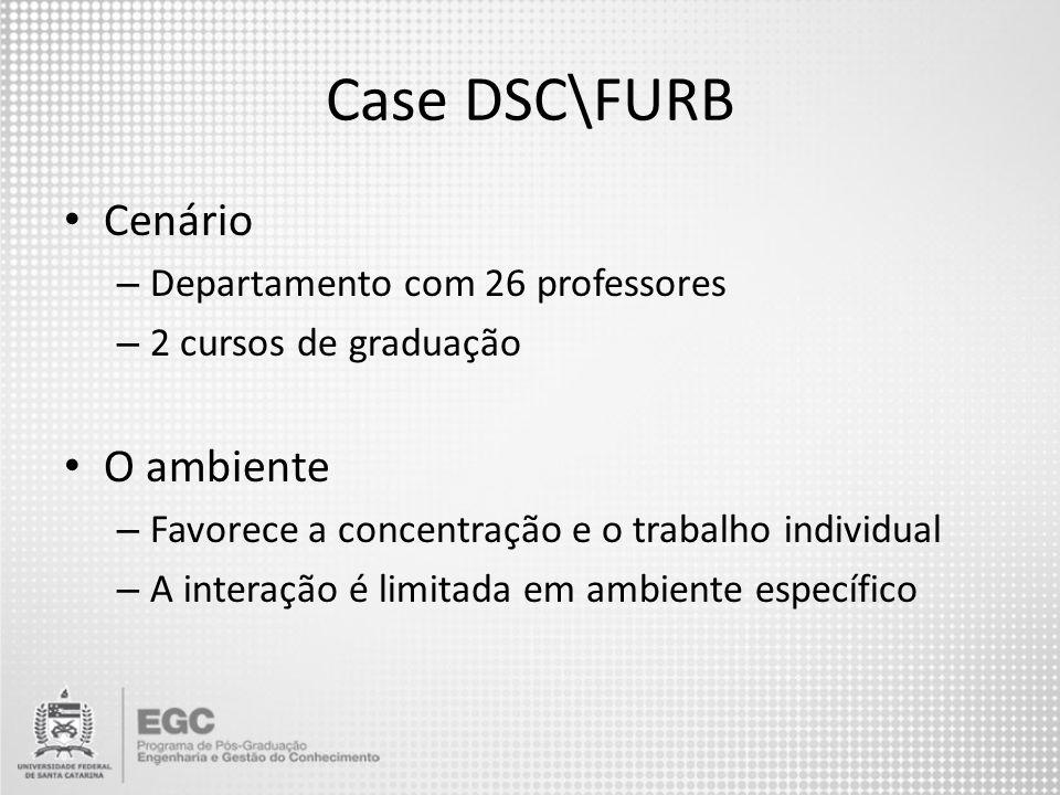 Case DSC\FURB Cenário – Departamento com 26 professores – 2 cursos de graduação O ambiente – Favorece a concentração e o trabalho individual – A inter