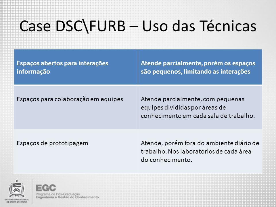 Case DSC\FURB – Uso das Técnicas Espaços abertos para interações informação Atende parcialmente, porém os espaços são pequenos, limitando as interaçõe