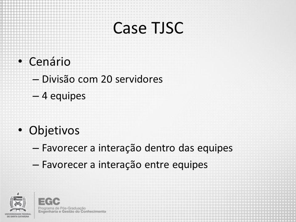 Case TJSC Cenário – Divisão com 20 servidores – 4 equipes Objetivos – Favorecer a interação dentro das equipes – Favorecer a interação entre equipes
