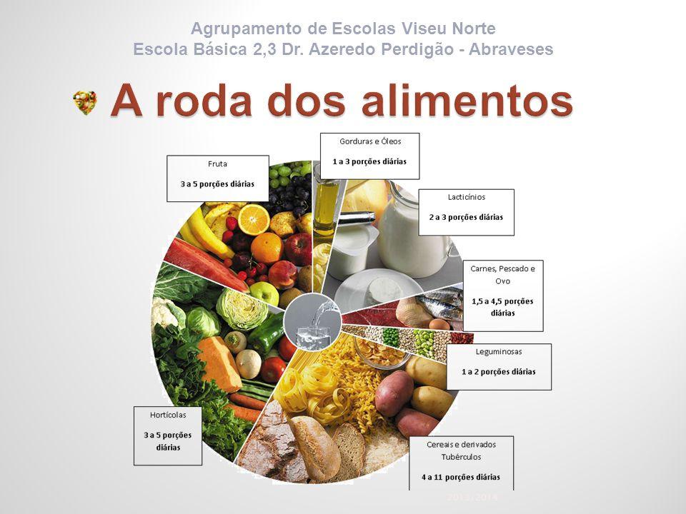2013/2014 Agrupamento de Escolas Viseu Norte Escola Básica 2,3 Dr. Azeredo Perdigão - Abraveses