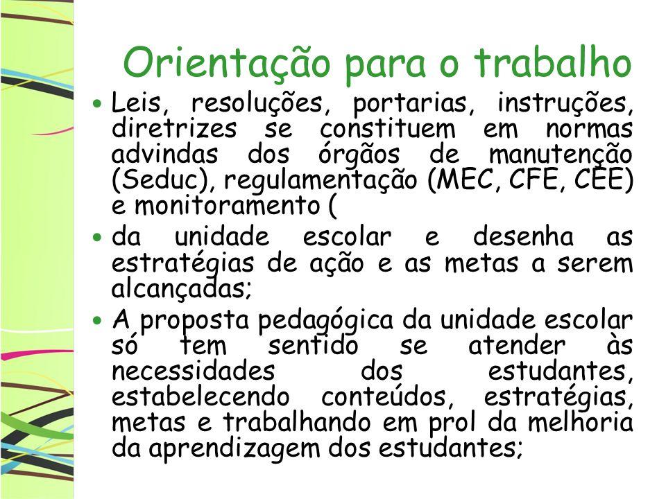 Orientação para o trabalho Leis, resoluções, portarias, instruções, diretrizes se constituem em normas advindas dos órgãos de manutenção (Seduc), regulamentação (MEC, CFE, CEE) e monitoramento ( da unidade escolar e desenha as estratégias de ação e as metas a serem alcançadas; A proposta pedagógica da unidade escolar só tem sentido se atender às necessidades dos estudantes, estabelecendo conteúdos, estratégias, metas e trabalhando em prol da melhoria da aprendizagem dos estudantes;