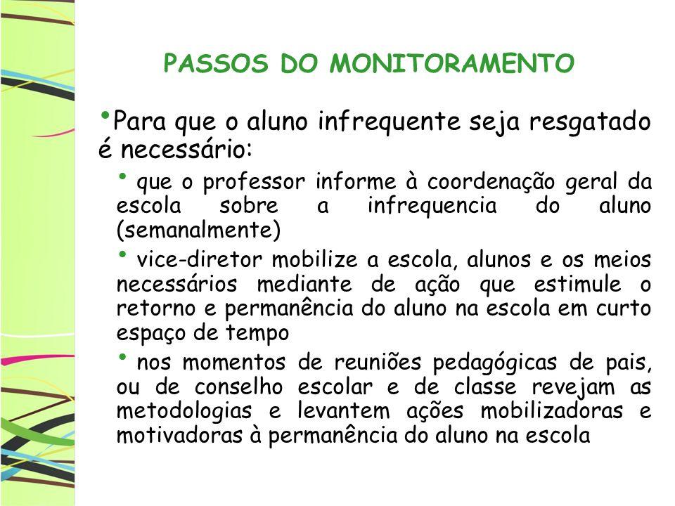 PASSOS DO MONITORAMENTO Para que o aluno infrequente seja resgatado é necessário: que o professor informe à coordenação geral da escola sobre a infreq