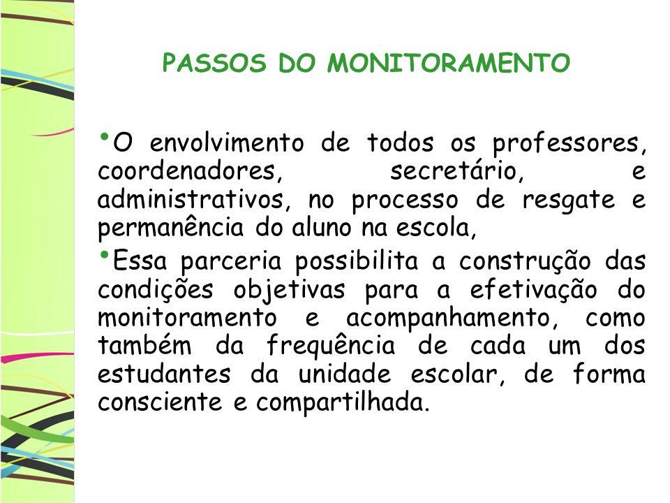 PASSOS DO MONITORAMENTO O envolvimento de todos os professores, coordenadores, secretário, e administrativos, no processo de resgate e permanência do
