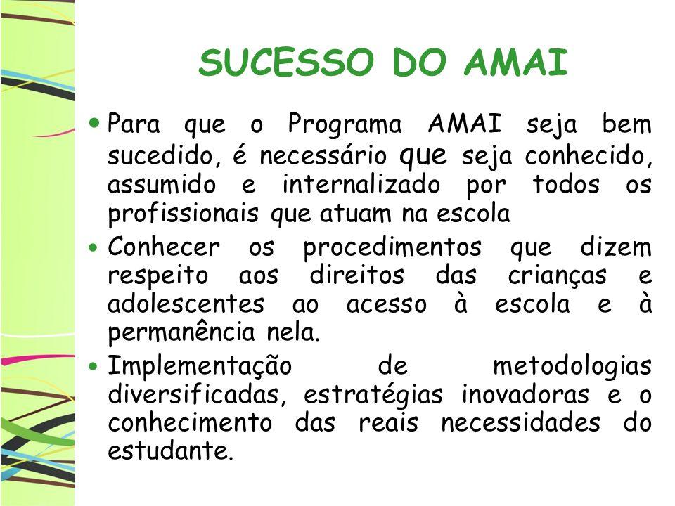 SUCESSO DO AMAI Para que o Programa AMAI seja bem sucedido, é necessário que seja conhecido, assumido e internalizado por todos os profissionais que atuam na escola Conhecer os procedimentos que dizem respeito aos direitos das crianças e adolescentes ao acesso à escola e à permanência nela.