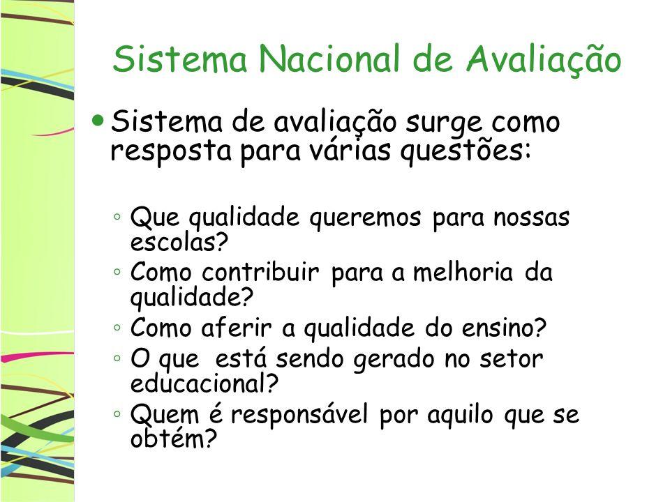 Sistema Nacional de Avaliação Sistema de avaliação surge como resposta para várias questões: Que qualidade queremos para nossas escolas? Como contribu