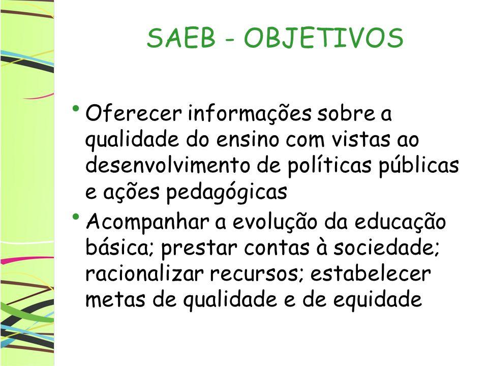 SAEB - OBJETIVOS Oferecer informações sobre a qualidade do ensino com vistas ao desenvolvimento de políticas públicas e ações pedagógicas Acompanhar a