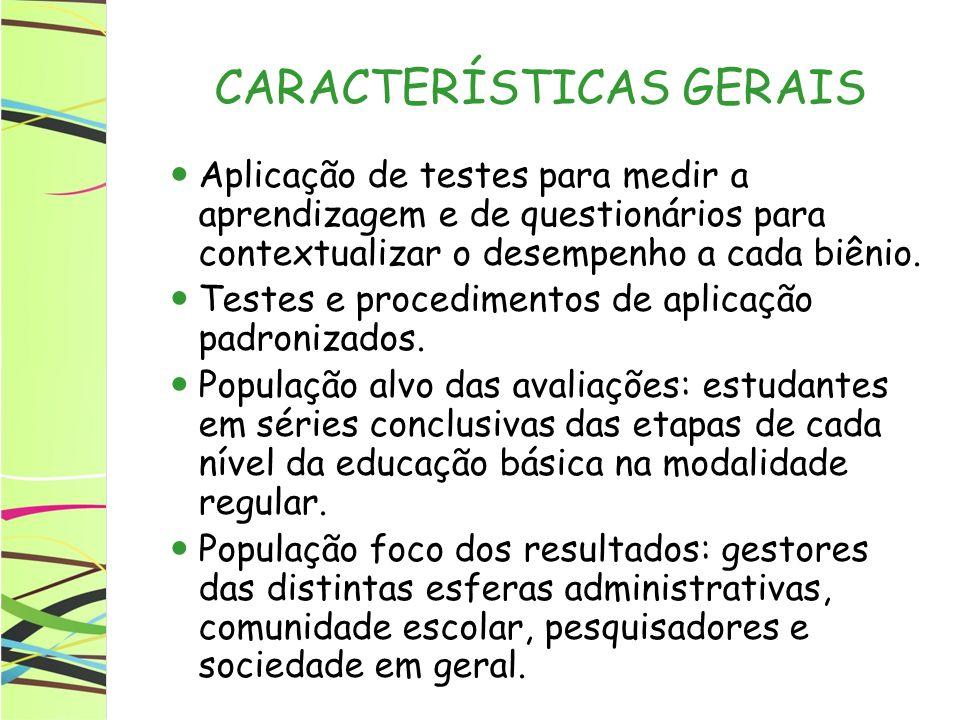 CARACTERÍSTICAS GERAIS Aplicação de testes para medir a aprendizagem e de questionários para contextualizar o desempenho a cada biênio. Testes e proce