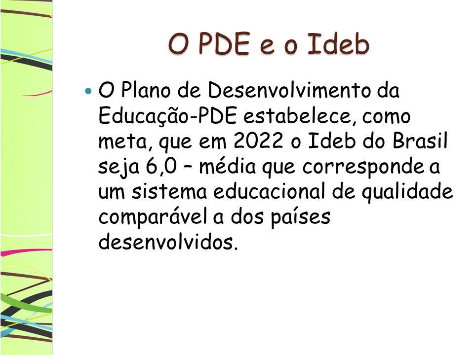 O PDE e o Ideb O Plano de Desenvolvimento da Educação-PDE estabelece, como meta, que em 2022 o Ideb do Brasil seja 6,0 – média que corresponde a um sistema educacional de qualidade comparável a dos países desenvolvidos.