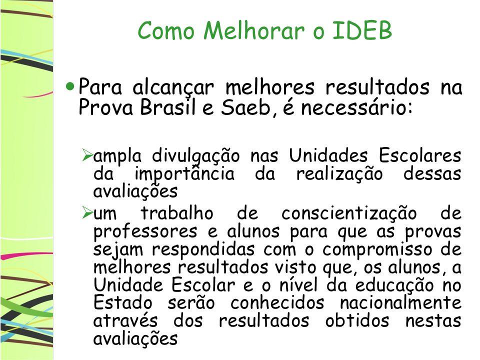 Como Melhorar o IDEB Para alcançar melhores resultados na Prova Brasil e Saeb, é necessário: ampla divulgação nas Unidades Escolares da importância da