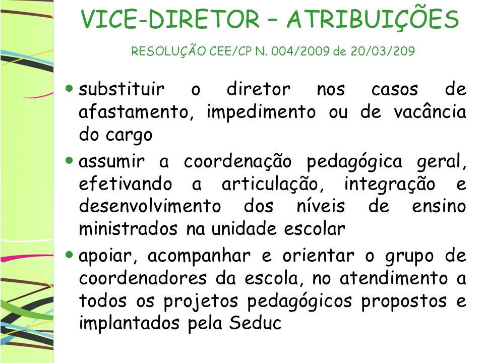 VICE-DIRETOR – ATRIBUIÇÕES RESOLUÇÃO CEE/CP N. 004/2009 de 20/03/209 substituir o diretor nos casos de afastamento, impedimento ou de vacância do carg