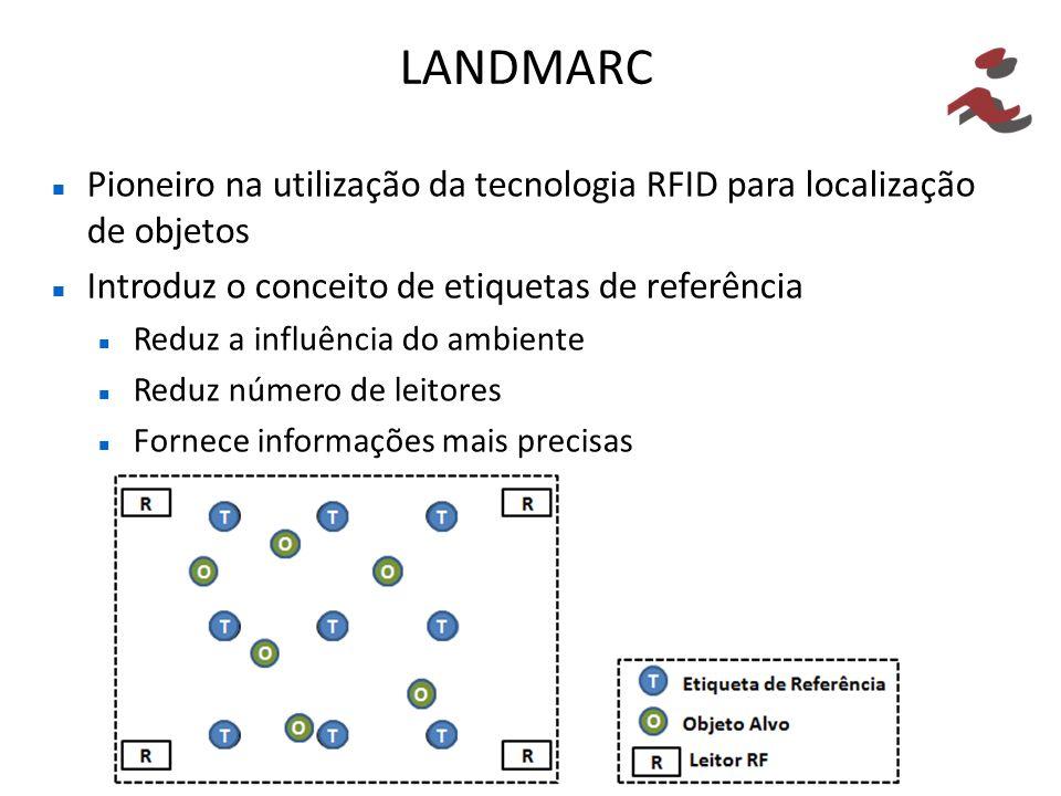 Pioneiro na utilização da tecnologia RFID para localização de objetos Introduz o conceito de etiquetas de referência Reduz a influência do ambiente Re