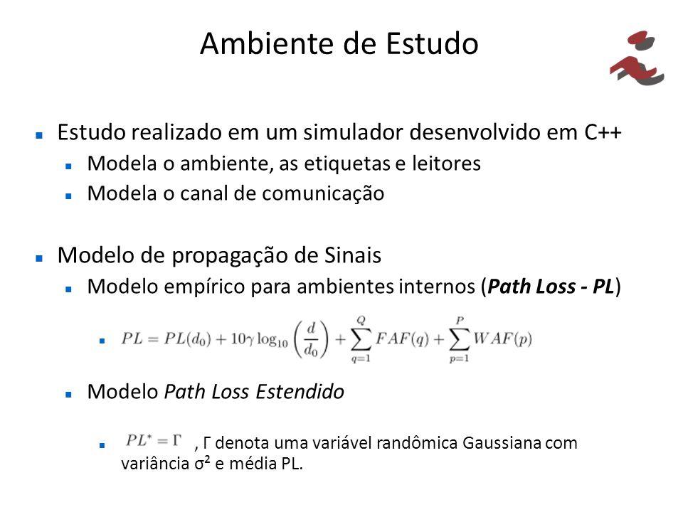 Ambiente de Estudo Estudo realizado em um simulador desenvolvido em C++ Modela o ambiente, as etiquetas e leitores Modela o canal de comunicação Model