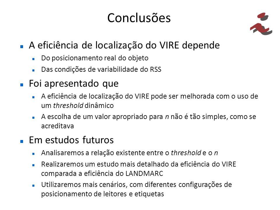 Conclusões A eficiência de localização do VIRE depende Do posicionamento real do objeto Das condições de variabilidade do RSS Foi apresentado que A ef