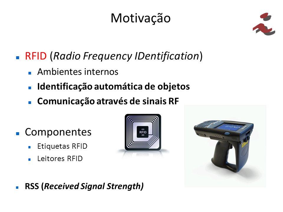 Motivação RFID (Radio Frequency IDentification) Ambientes internos Identificação automática de objetos Comunicação através de sinais RF Componentes Et