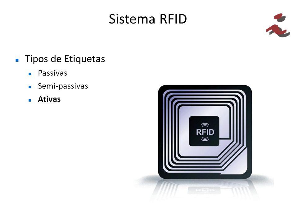 Sistema RFID Tipos de Etiquetas Passivas Semi-passivas Ativas