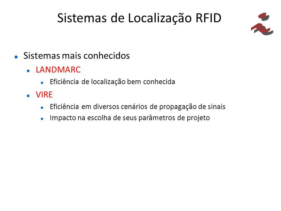 Sistemas de Localização RFID Sistemas mais conhecidos LANDMARC Eficiência de localização bem conhecida VIRE Eficiência em diversos cenários de propaga