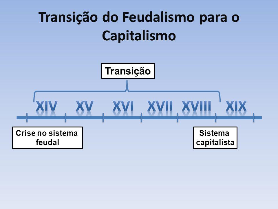 Transição Crise no sistema feudal Sistema capitalista