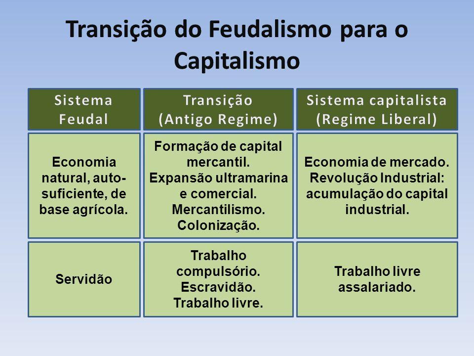 Economia natural, auto- suficiente, de base agrícola. Formação de capital mercantil. Expansão ultramarina e comercial. Mercantilismo. Colonização. Eco