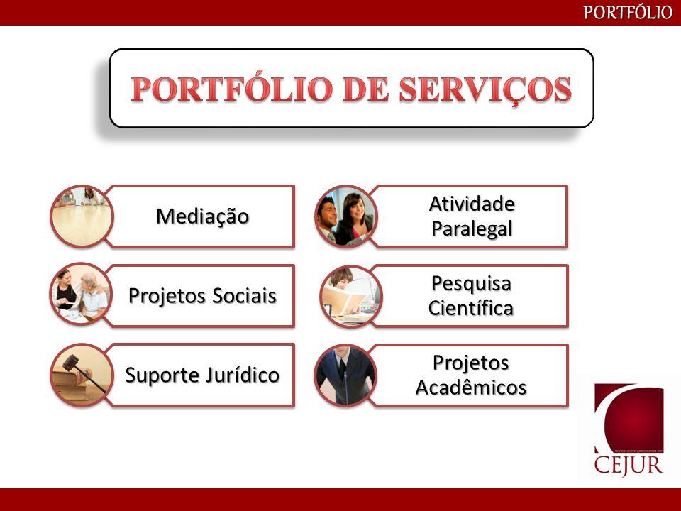 PORTFÓLIOMediação Projetos Sociais Suporte Jurídico Atividade Paralegal Pesquisa Científica Projetos Acadêmicos
