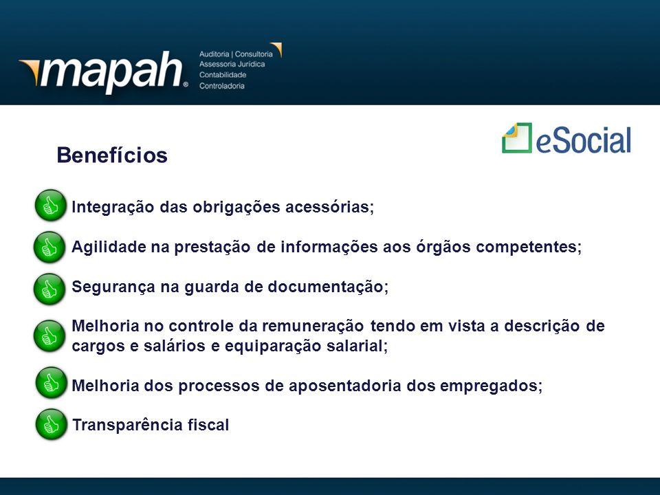 Benefícios Integração das obrigações acessórias; Agilidade na prestação de informações aos órgãos competentes; Segurança na guarda de documentação; Me
