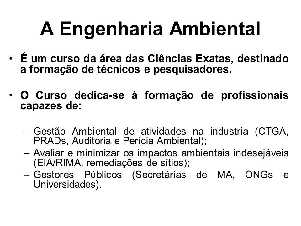 A ENGENHARIA AMBIENTAL Cresceu a partir da Engenharia Civil-Sanitária, acrescida por: –Química –Biologia –Geologia –Hidrologia –Legislação e Educação –Economia Curso criado pelo MEC (Portaria 1.693/94).
