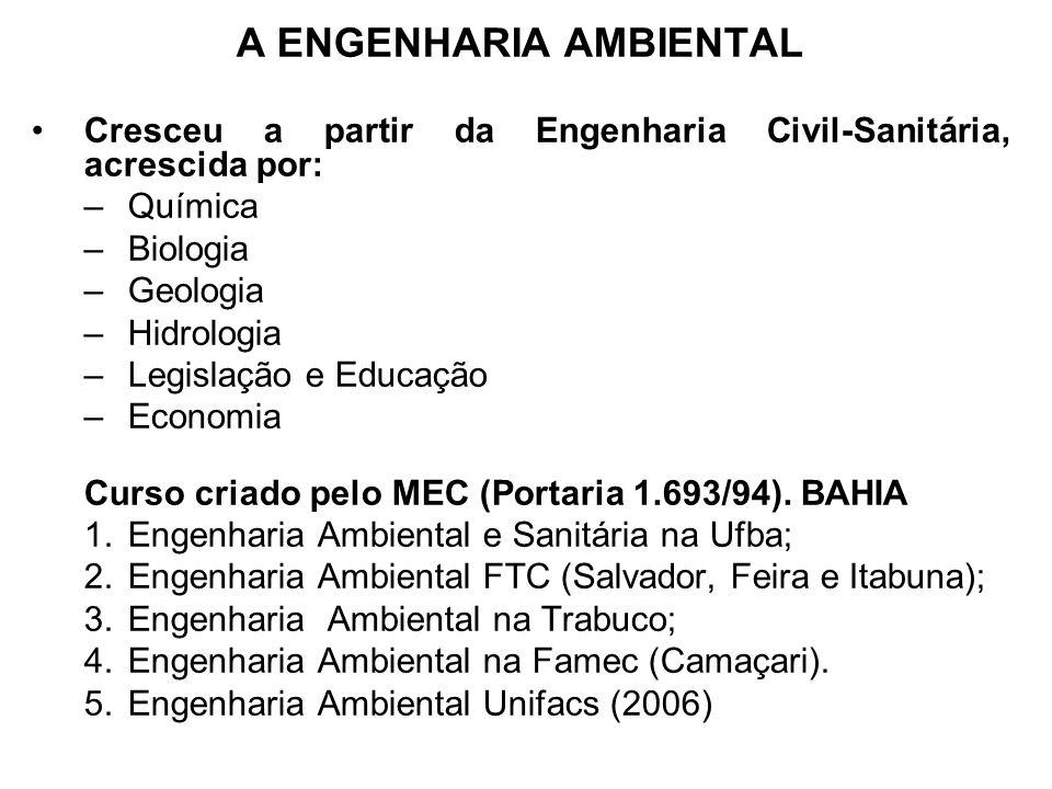 A ENGENHARIA AMBIENTAL Cresceu a partir da Engenharia Civil-Sanitária, acrescida por: –Química –Biologia –Geologia –Hidrologia –Legislação e Educação
