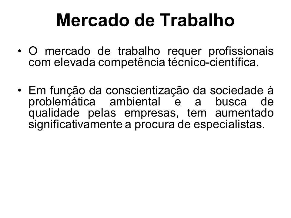 Recentemente o IBAMA abriu edital para a contratação de 500 profissionais na área de meio ambiente, com salários de R$2.6000,00 reais.