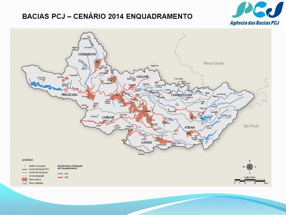 BACIAS PCJ – CENÁRIO 2014 ENQUADRAMENTO