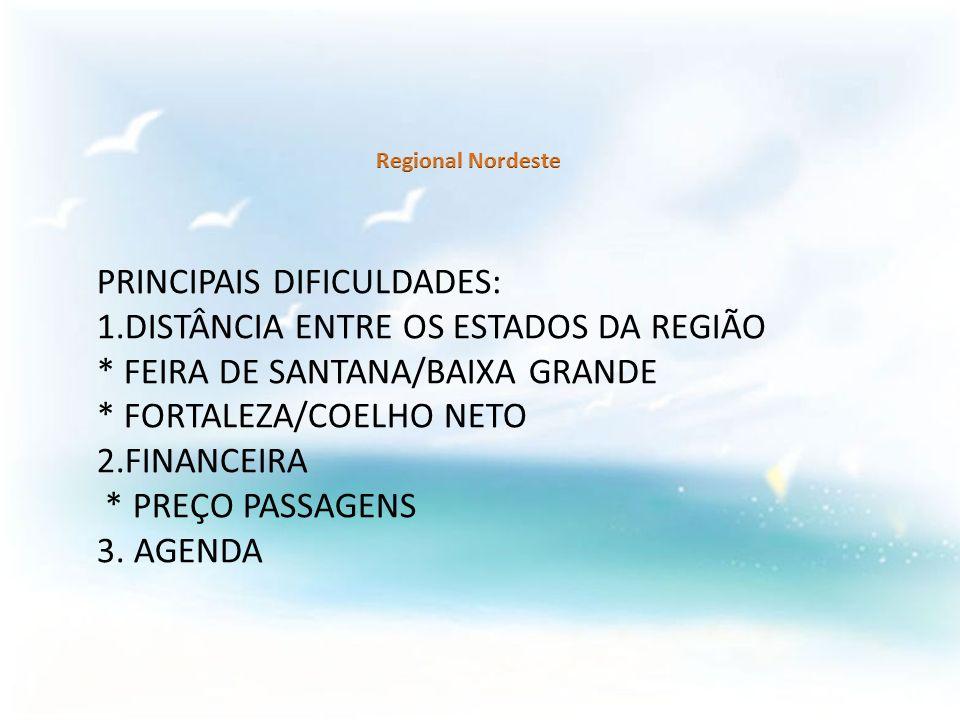 PRINCIPAIS DIFICULDADES: 1.DISTÂNCIA ENTRE OS ESTADOS DA REGIÃO * FEIRA DE SANTANA/BAIXA GRANDE * FORTALEZA/COELHO NETO 2.FINANCEIRA * PREÇO PASSAGENS