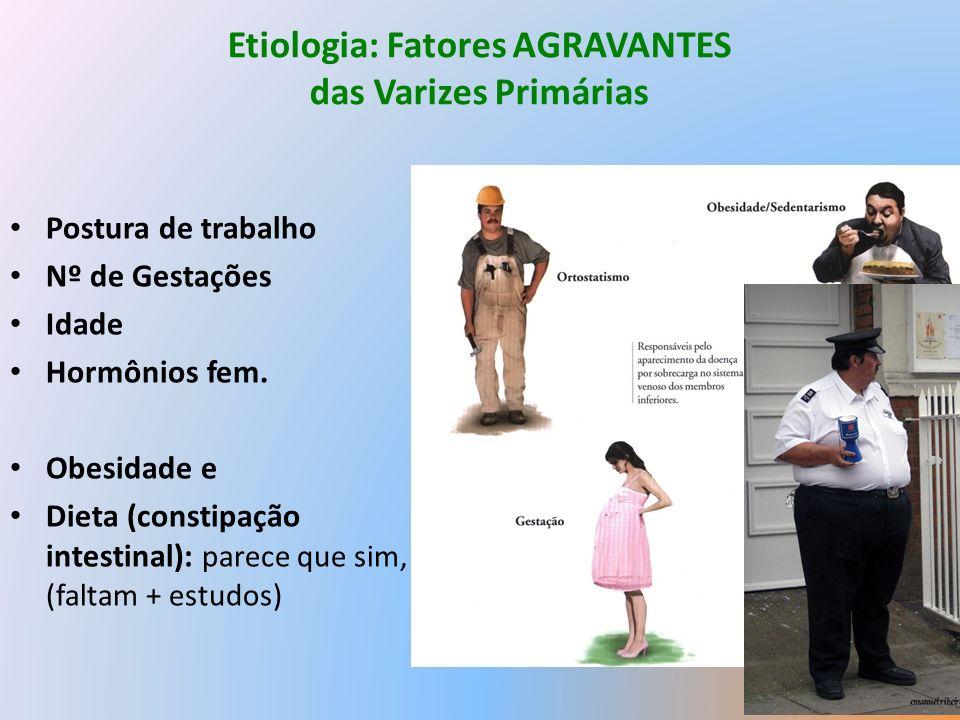 Etiologia: Fatores AGRAVANTES das Varizes Primárias Postura de trabalho Nº de Gestações Idade Hormônios fem.