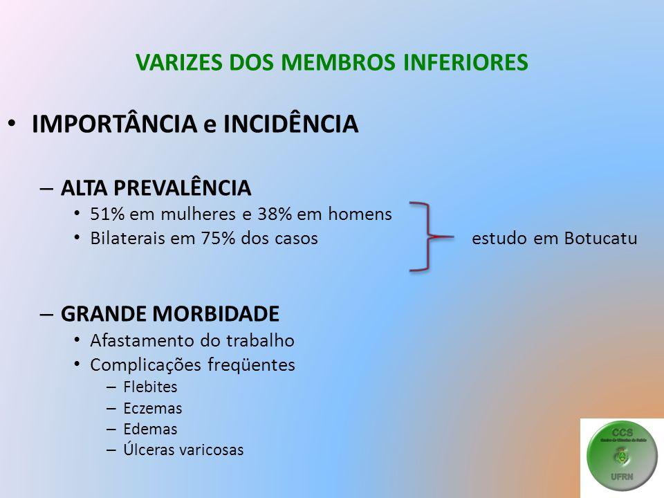 VARIZES DOS MEMBROS INFERIORES IMPORTÂNCIA e INCIDÊNCIA – ALTA PREVALÊNCIA 51% em mulheres e 38% em homens Bilaterais em 75% dos casos estudo em Botucatu – GRANDE MORBIDADE Afastamento do trabalho Complicações freqüentes – Flebites – Eczemas – Edemas – Úlceras varicosas