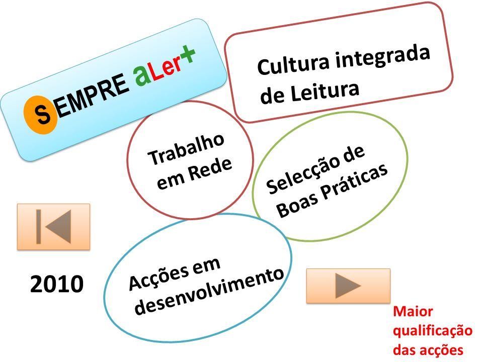 S EMPRE a Ler + 2010 Acções em desenvolvimento Selecção de Boas Práticas Cultura integrada de Leitura Maior qualificação das acções Trabalho em Rede
