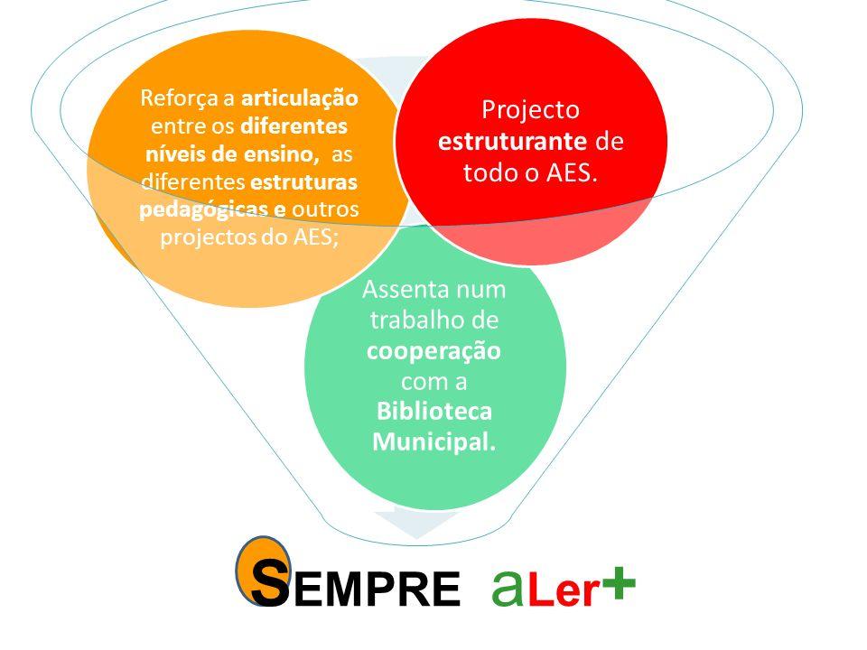 S EMPRE a Ler + Assenta num trabalho de cooperação com a Biblioteca Municipal.