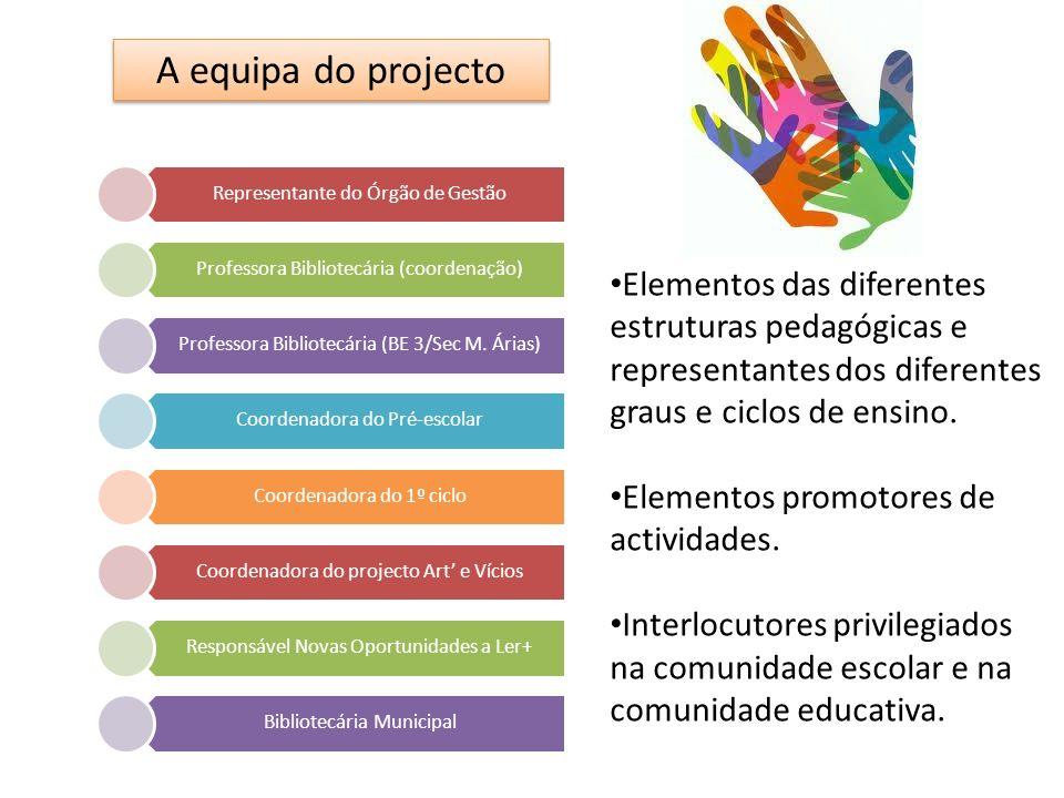 A equipa do projecto Representante do Órgão de Gestão Professora Bibliotecária (coordenação) Professora Bibliotecária (BE 3/Sec M.