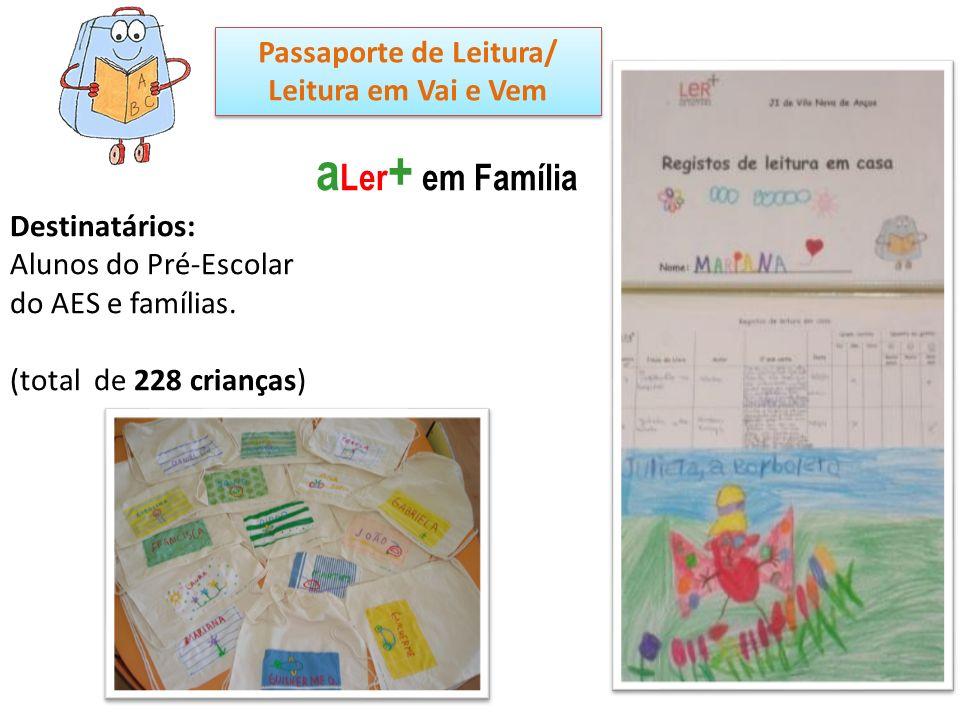 Passaporte de Leitura/ Leitura em Vai e Vem Passaporte de Leitura/ Leitura em Vai e Vem Destinatários: Alunos do Pré-Escolar do AES e famílias.
