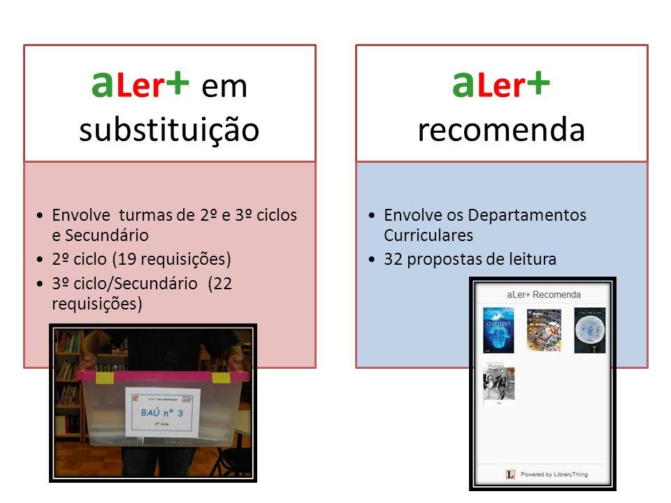 a Ler + em substituição Envolve turmas de 2º e 3º ciclos e Secundário 2º ciclo (19 requisições) 3º ciclo/Secundário (22 requisições) a Ler + recomenda Envolve os Departamentos Curriculares 32 propostas de leitura