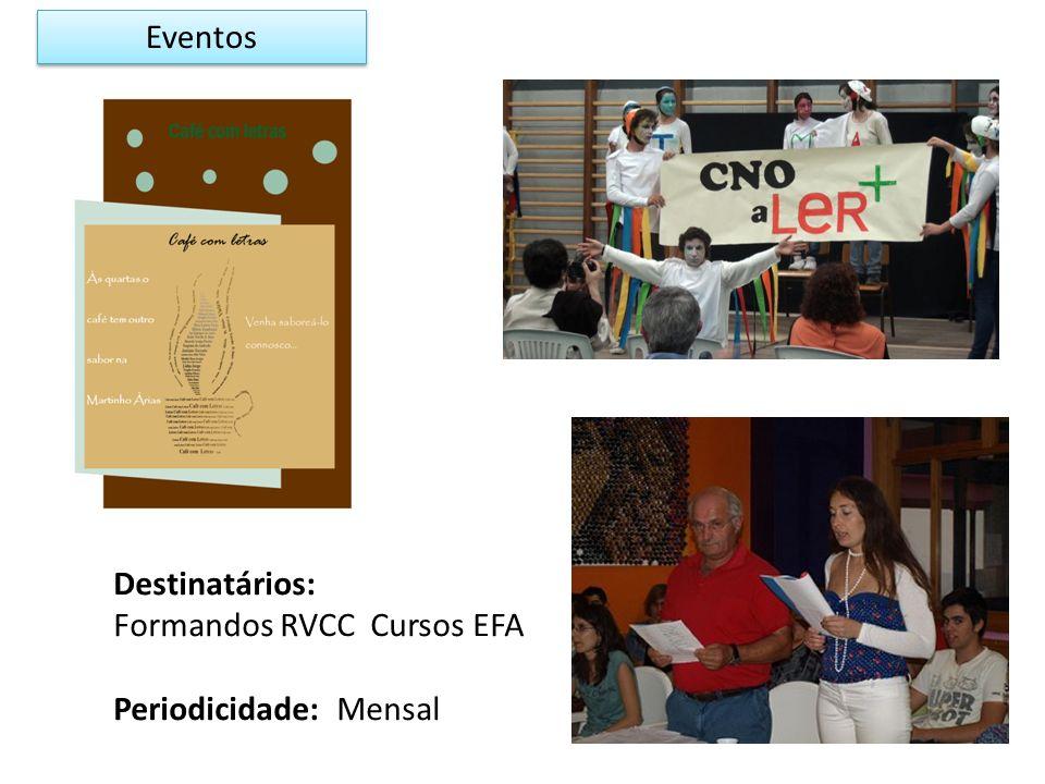 Destinatários: Formandos RVCC Cursos EFA Periodicidade: Mensal Eventos