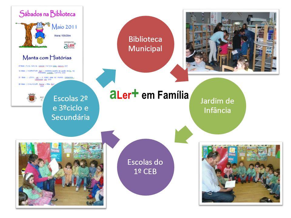 a Ler + em Família Biblioteca Municipal Jardim de Infância Escolas do 1º CEB Escolas 2º e 3ºciclo e Secundária