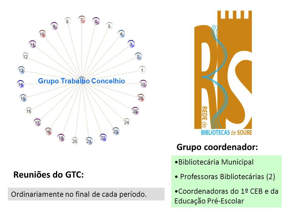 8 9 10 11 12 13 14 15 16 17 18 19 20 21 22 23 24 25 26 27 1 2 3 4 5 6 7 Grupo Trabalho Concelhio Reuniões do GTC: Ordinariamente no final de cada período.
