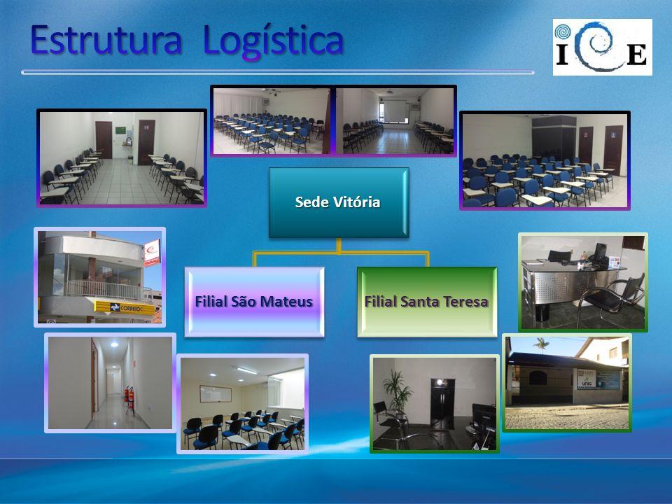 Sede Vitória Filial São Mateus Filial Santa Teresa