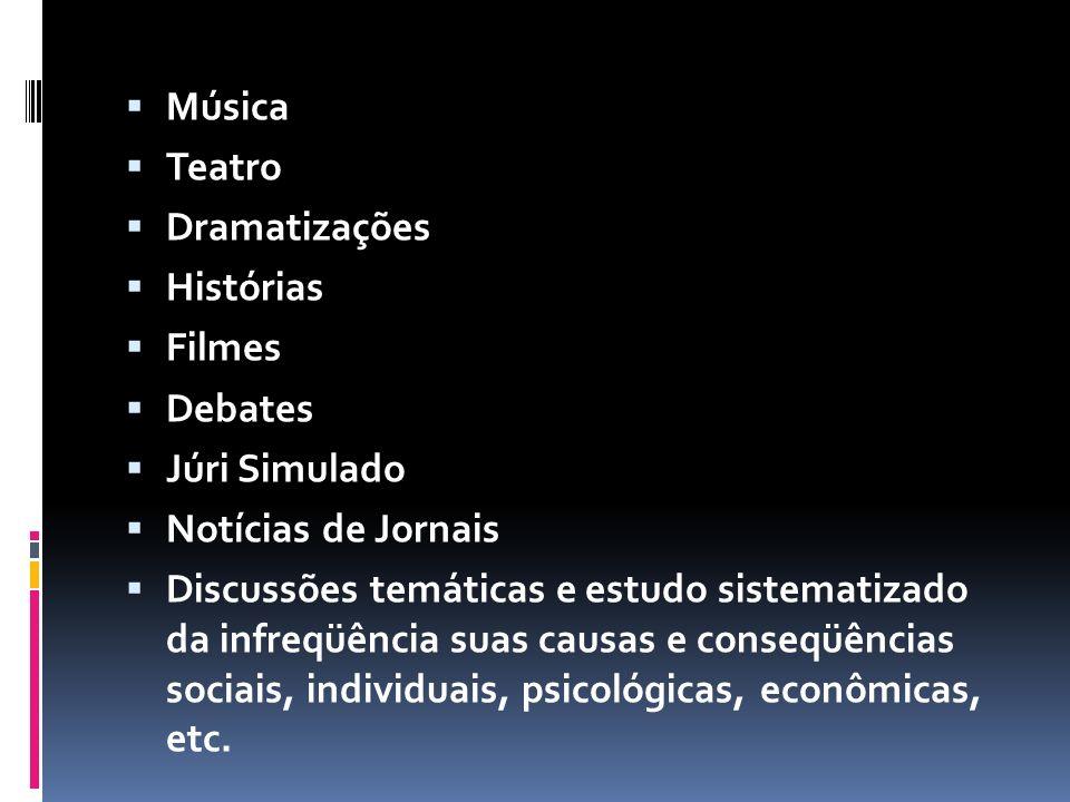 Música Teatro Dramatizações Histórias Filmes Debates Júri Simulado Notícias de Jornais Discussões temáticas e estudo sistematizado da infreqüência suas causas e conseqüências sociais, individuais, psicológicas, econômicas, etc.