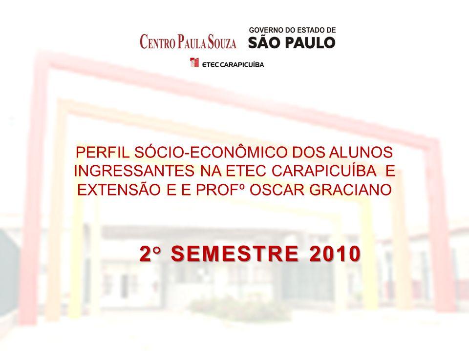 2° SEMESTRE 2010 PERFIL SÓCIO-ECONÔMICO DOS ALUNOS INGRESSANTES NA ETEC CARAPICUÍBA E EXTENSÃO E E PROFº OSCAR GRACIANO