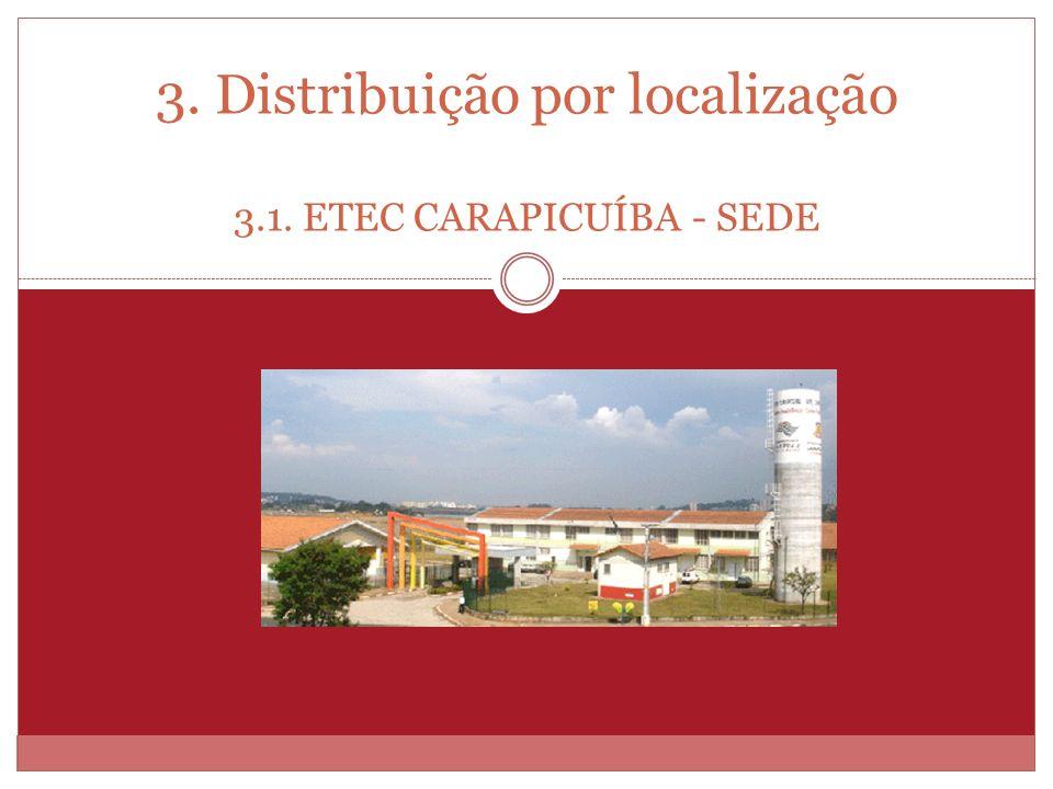 3. Distribuição por localização 3.1. ETEC CARAPICUÍBA - SEDE