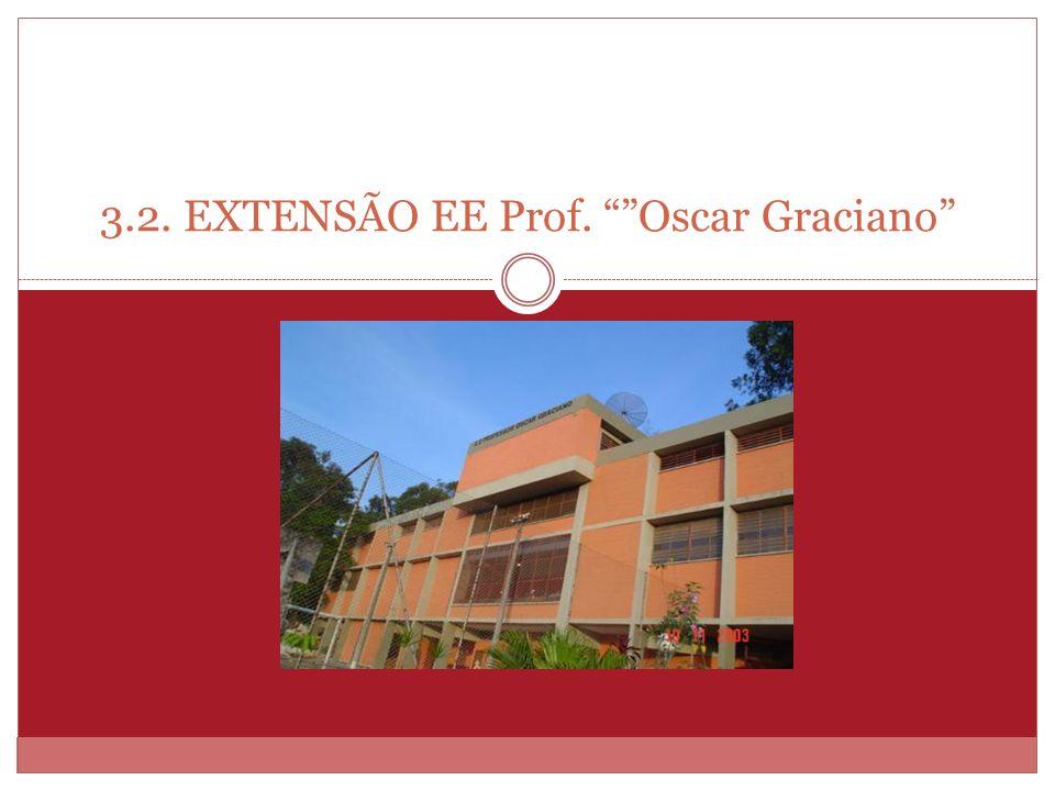 3.2. EXTENSÃO EE Prof. Oscar Graciano
