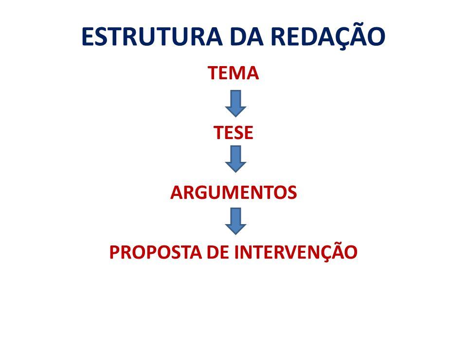 ESTRUTURA DA REDAÇÃO TEMA TESE ARGUMENTOS PROPOSTA DE INTERVENÇÃO