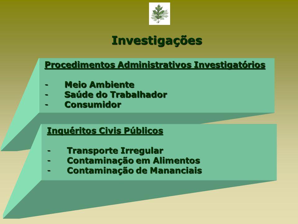 Investigações Procedimentos Administrativos Investigatórios -Meio Ambiente -Saúde do Trabalhador -Consumidor Inquéritos Civis Públicos -Transporte Irregular -Contaminação em Alimentos -Contaminação de Mananciais