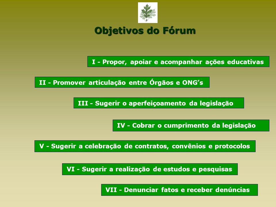 Objetivos do Fórum I - Propor, apoiar e acompanhar ações educativasII - Promover articulação entre Órgãos e ONGsIII - Sugerir o aperfeiçoamento da legislação IV - Cobrar o cumprimento da legislaçãoV - Sugerir a celebração de contratos, convênios e protocolosVI - Sugerir a realização de estudos e pesquisasVII - Denunciar fatos e receber denúncias