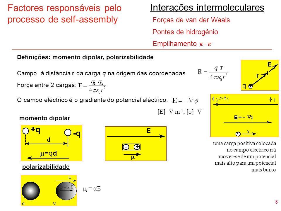 19 A) folding de proteínas B) Self-assembly do vírus mosaico do tabaco Exemplos biológicos Self-assembly em solução aquosa i) Interacções electrostáticas envolvendo grupos carrregados e dipolos ii) Ligações de H iii) Interacções de grupos carregados e não carregados com moléculas de água (efeito hidrofóbico e hidrofílico) Cooperatividade Modificação da conformação de partículas individuais quando se ligam de modo a aumentar a afinidade para as outras componentes Partícula com 300 nm x 18 nm 2130 unidades de proteína, cada uma com 158 resíduos amino- ácidos à volta de uma única sequência de RNA (com 6400 nucleotidos) C) Formação de hélices duplas (e.g.,DNA)
